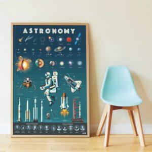poster astronomie