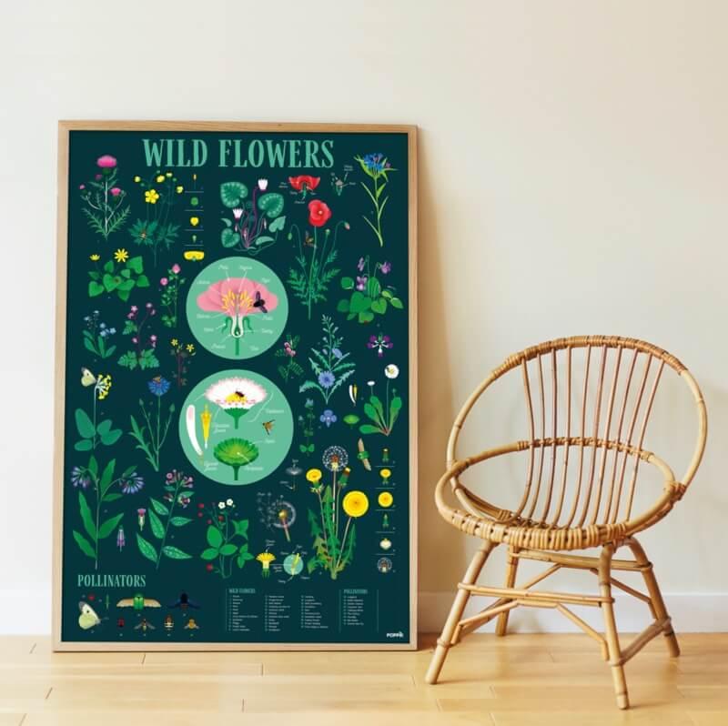 poster fleurs